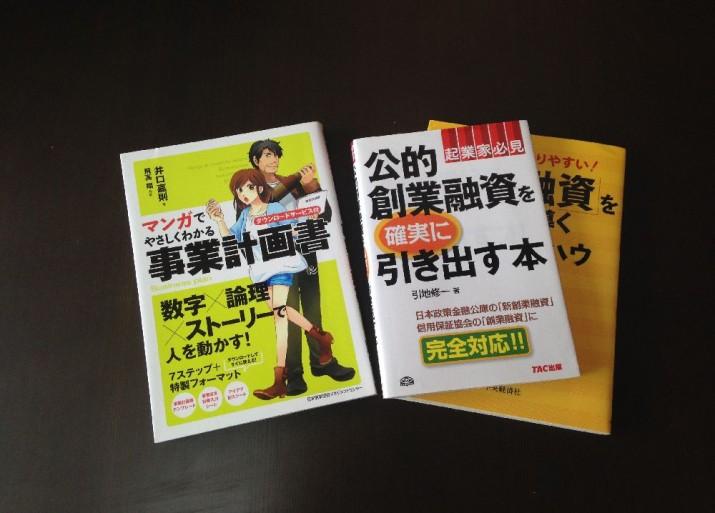 事業計画書とアクションプラン